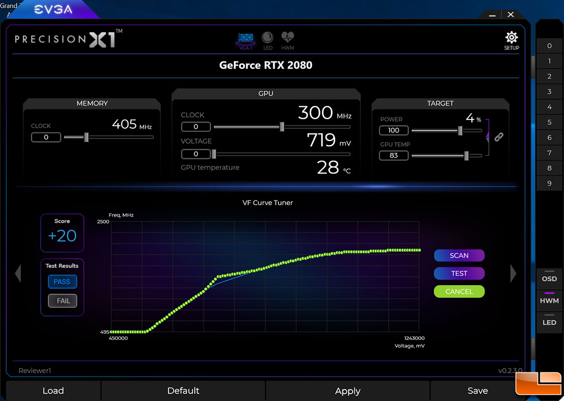ASUS ROG Strix GeForce RTX 2080 OC Video Card Review - Page