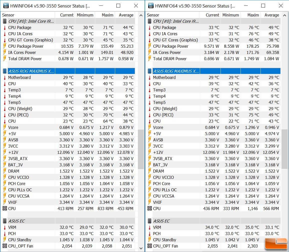 Intel Core i9-9900K CPU Review - 9th Gen 8-Core, 16-Thread