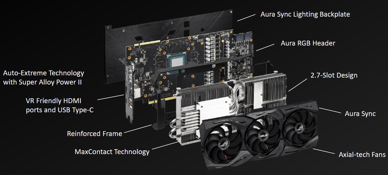 ASUS ROG Strix GeForce RTX 2080 OC Video Card Review - Legit