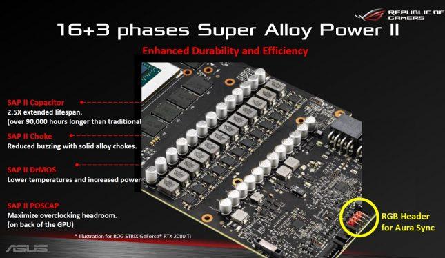 STRIX 2080 Ti Power Phase Design