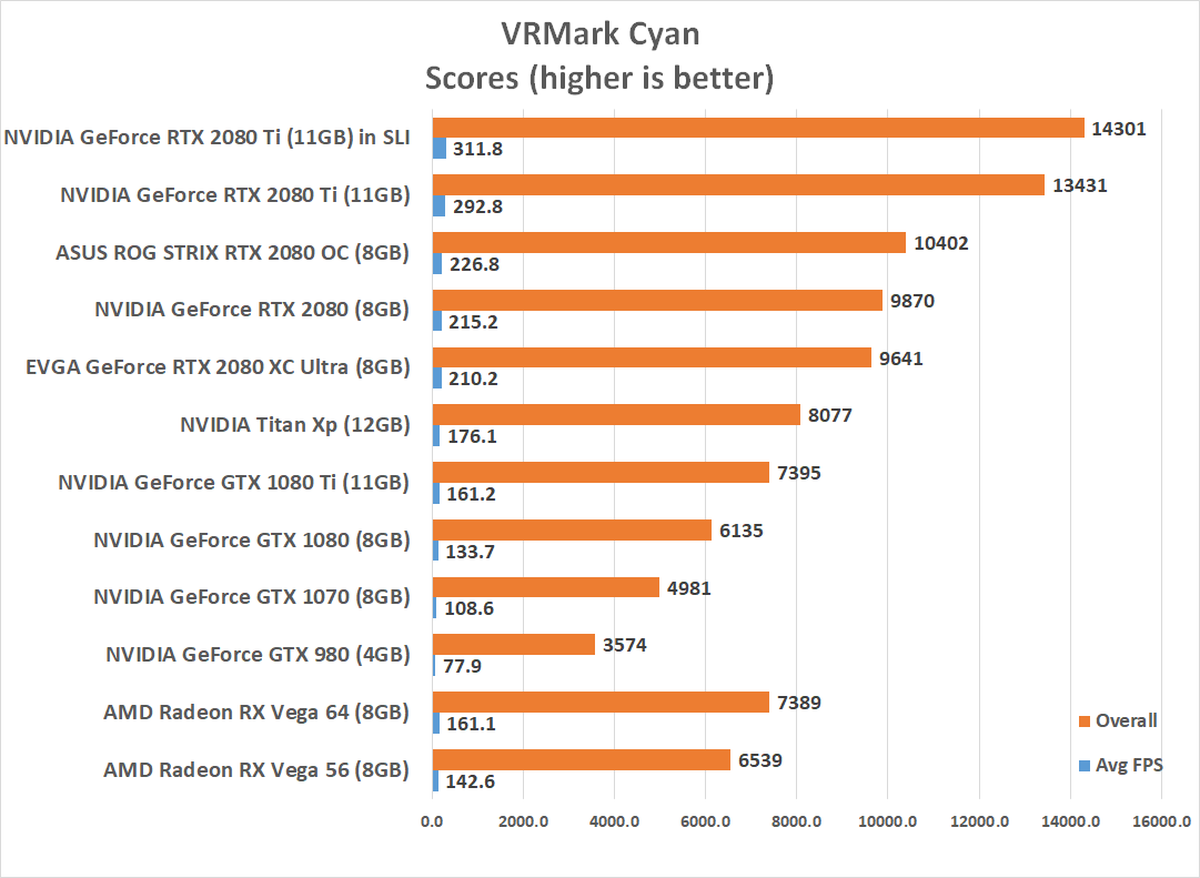 NVIDIA GeForce RTX 2080 Ti SLI Review with NVLink - Page 10