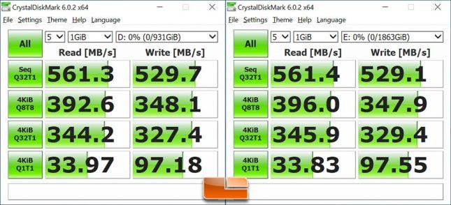 Samsung SSD 860 QVO CrystalDiskMark
