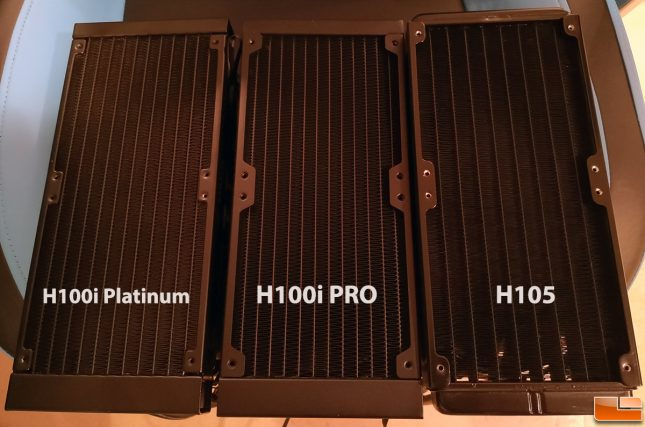 Corsair Platinum Radiator