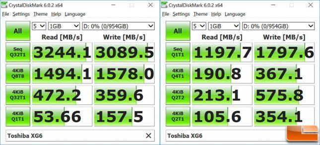 Toshiba XG6 1TB CrystalDiskMark
