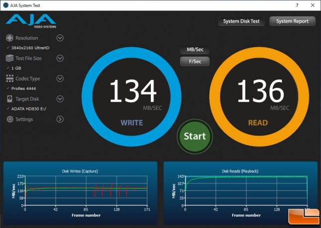 AJA Systems Test on ADATA HD830