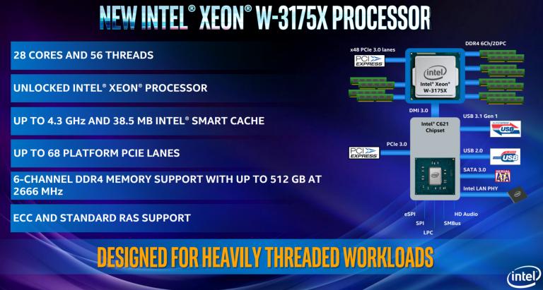 Intel Xeon W-3175X 28-Core Skylake-SP CPU Review