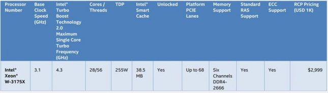 Intel Xeon W-3175X Features