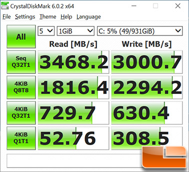 CrystalDiskMark WD SN750