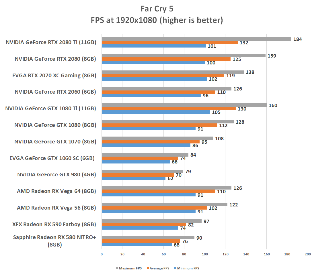 NVIDIA GeForce RTX 2060 6GB Video Card Review - Page 4 of 14