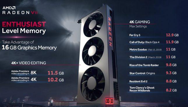 16GB Graphics Memory Reasoning