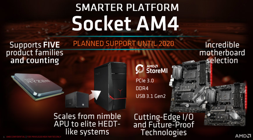 3rd Gen Amd Ryzen Cpus Will Work On Many Existing Msi Am4 Motherboards Legit Reviews
