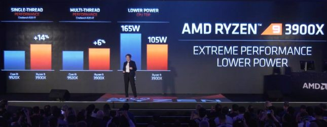 AMD Ryzen 3900X Performance
