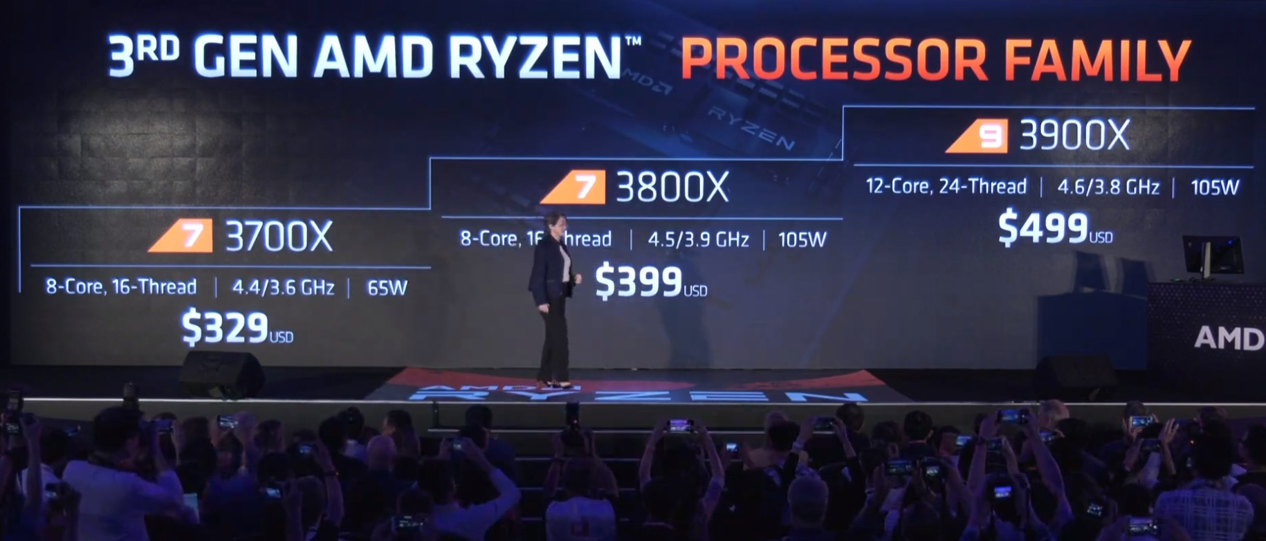 Amd 3rd Gen Ryzen Cpus Announced Ryzen 9 3900x 12 Core Beast Legit Reviews
