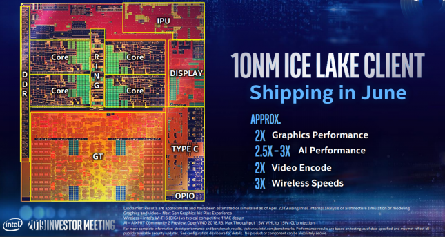 Intel Ice Lake CPU Slide