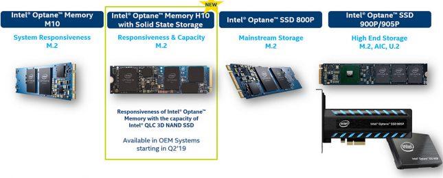 Intel Optane Memory Lineup for 2019