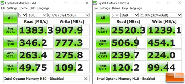 Intel Optane Memory H10 CrystalDiskMark