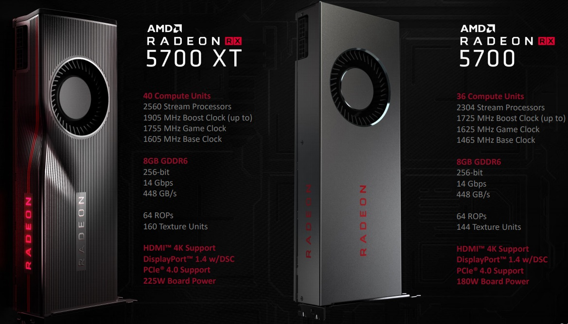 AMD Radeon RX 5700 XT and RX 5700 Graphics Cards Announced