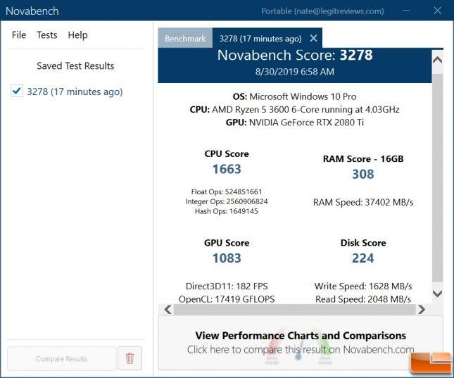 Novabench Benchmark Results