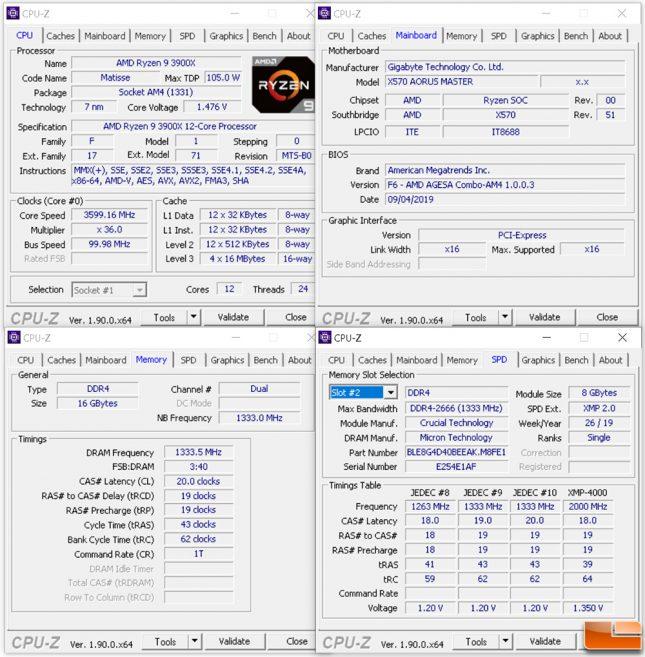 Crucial Ballistix Elite 4000 CPU-Z