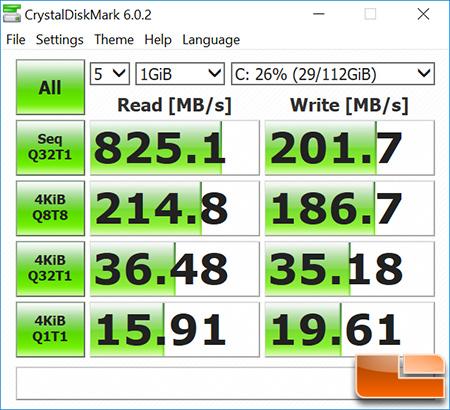 Lenovo YOGA C630 Crystal Disk Mark