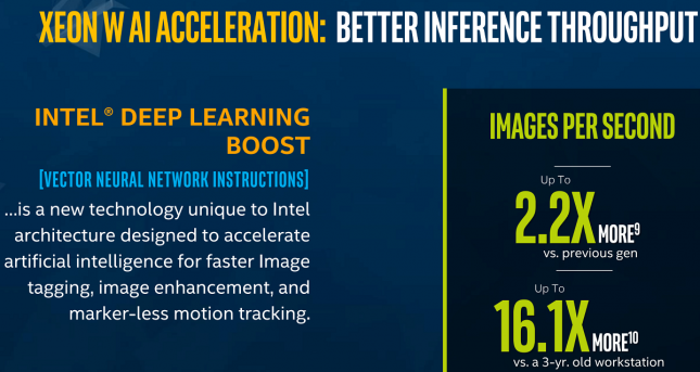 Intel Deep Learning Boost