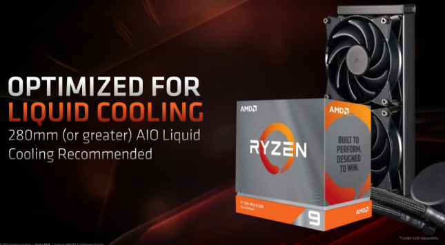 AMD Ryzen 3950X Liquid Cooling