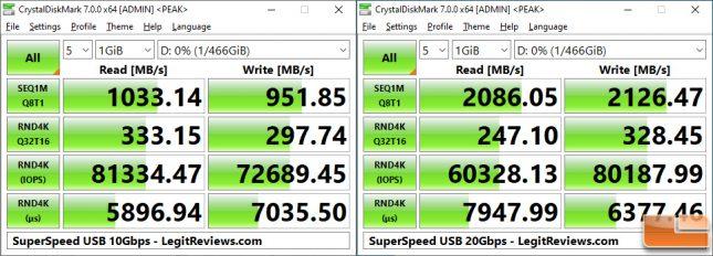 CrystalDiskMark SuperSpeed USB 20Gbps