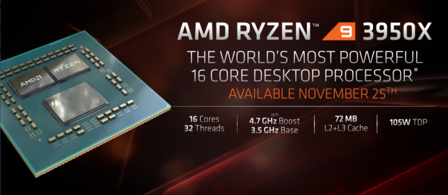 AMD Ryzen 9 3950X CPU Specifications