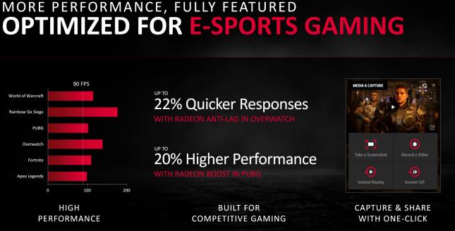 5500 XT eSports streamers