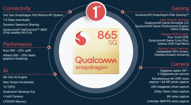 Snapdragon 865 SoC