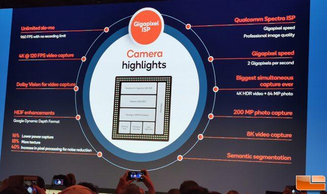 Snapdragon 865 Camera Highlights