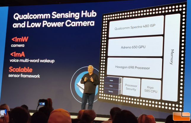 Qualcomm Sensing Hub
