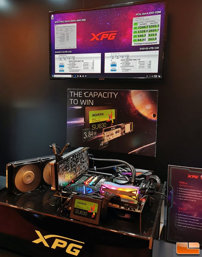 ADATA SSD Display at CES 2020