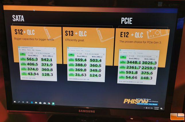Phison E12 Performance
