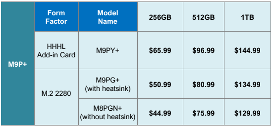 Plextor M9P+ Pricing