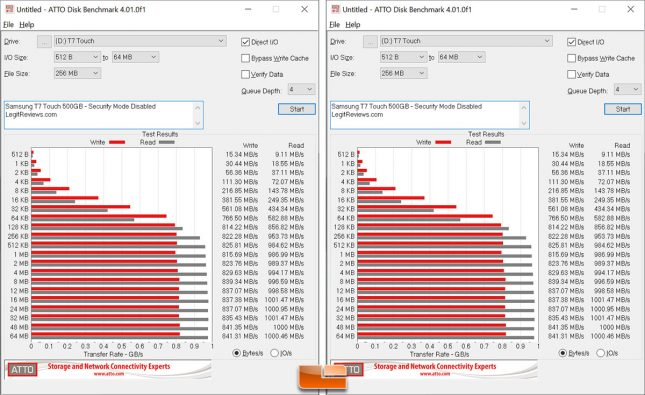 Samsung T7 Touch Portable SSD - ATTO Disk Benchmark