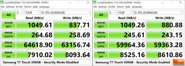 Samsung T7 Touch Portable SSD - CrystalDiskMark