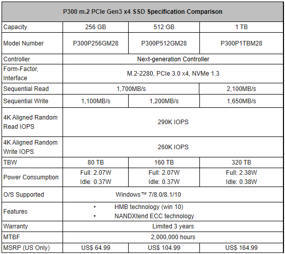 Patriot P300 Specifications
