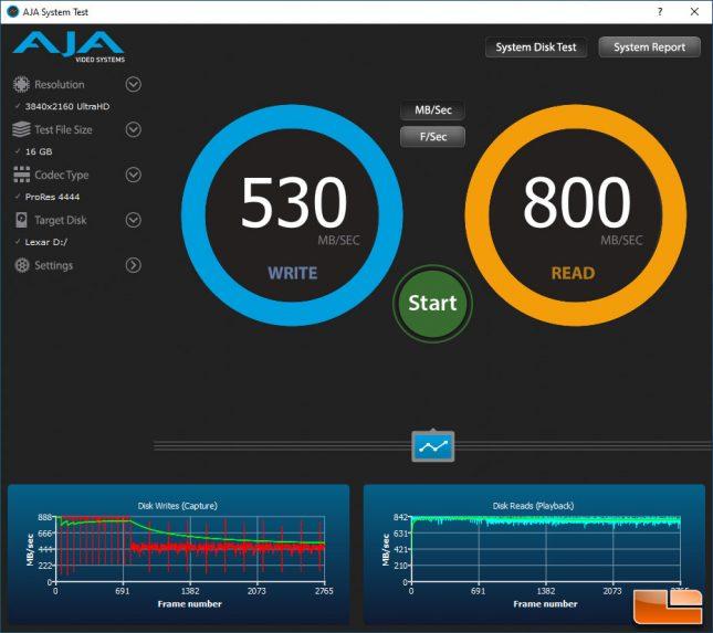 AJA Storage Test Lexar SL100 Pro Portable SSD