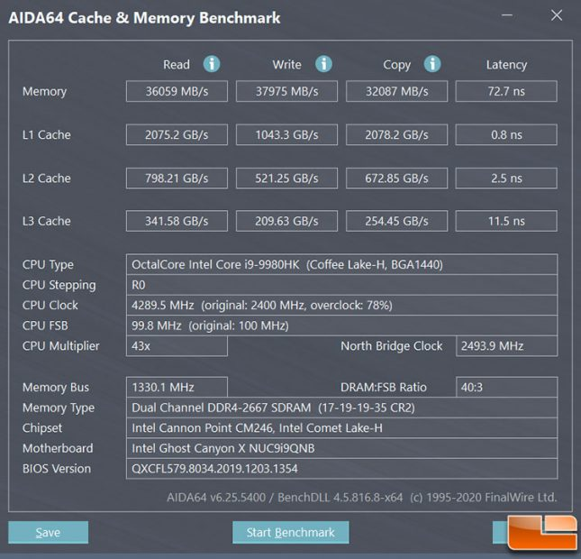 AIDA64 Cache and Memory on Intel Ghost Canyon