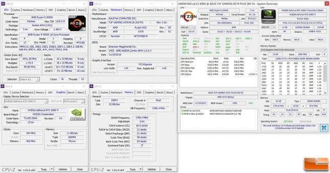 AMD Ryzen 9 3950X Test System Settings