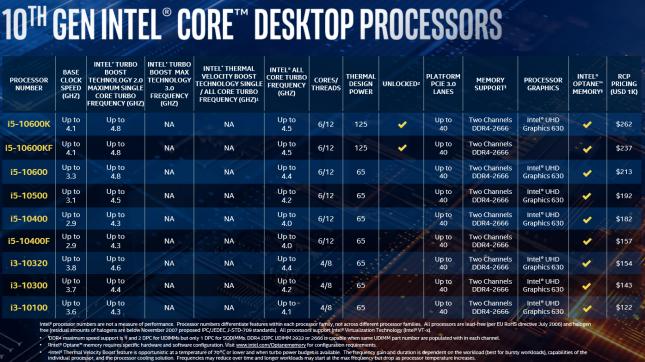 Intel 10th Gen Core Launch - Slide 11