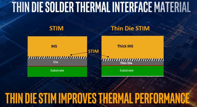 Intel 10th Gen Core Launch - Slide 3