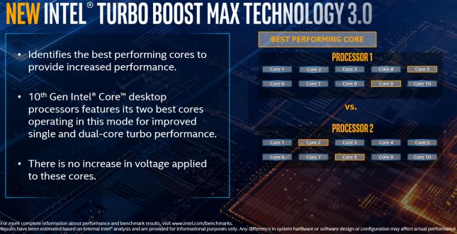 Intel 10th Gen Core Launch - Slide 4