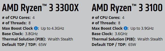 Ryzen 3 3300X and 3100 Specs