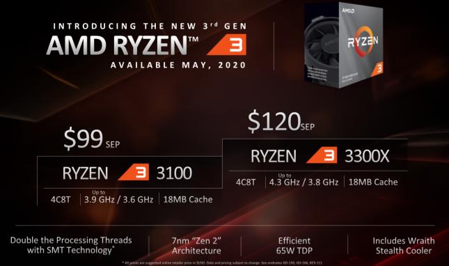 AMD Ryzen 3 Processors for 2020