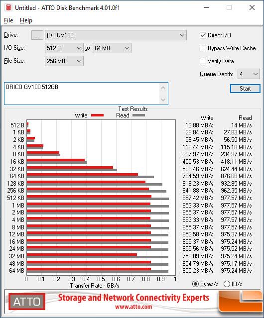 ORICO GV100 ATTO Disk Benchmark