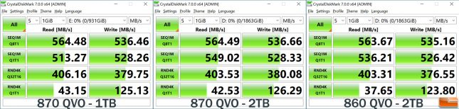 CrystalDiskMark for Samsung SSD 870 QVO 1TB 2TB