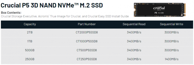Crucial P5 SSD Specifications