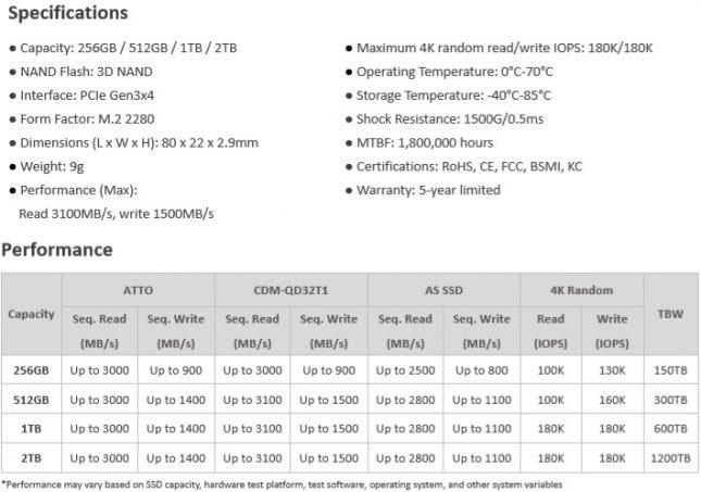 ADATA Falcon SSD Specifications